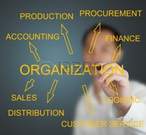 Operations management is an area of management concerned with overseeing, designing, and controlling the process of production and redesigning business operations in the production of goods or services.