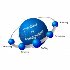 Planning, Organizing, Staffing, Directing and Controlling are the main management functions.
