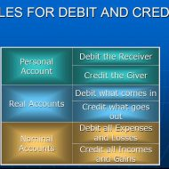 Classification of Accounts