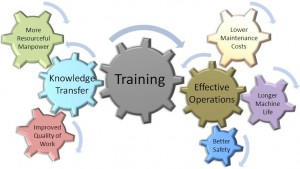 training benefits to employers