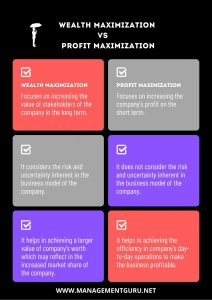 Is profit maximization the appropriate goal