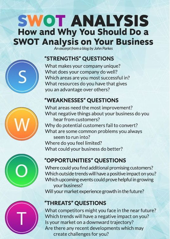 Why swot analysis