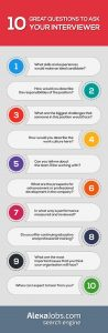 10 great questions to ask your interviewer