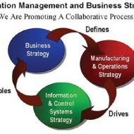 Aim and Scope of Operations Management