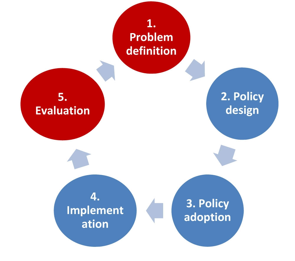 factor influencing strategic decision making Factors affecting business strategy formulation legal factor may be an advantage for explained in corelation to the factors of strategic decision making.
