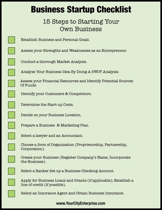 15 steps to starting your own business