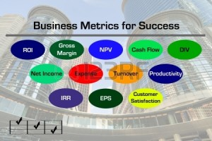NPV is used in capital budgeting to analyze the profitability of an investment or project.