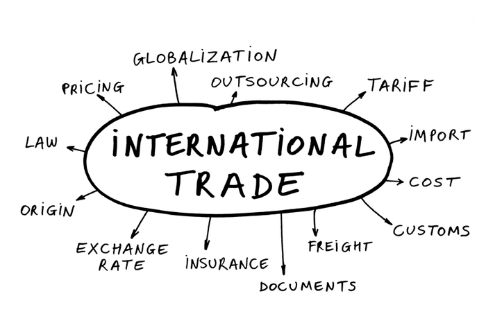 International Trade and Finance