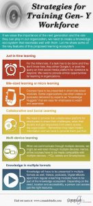 Strategies for training gen-y workforce
