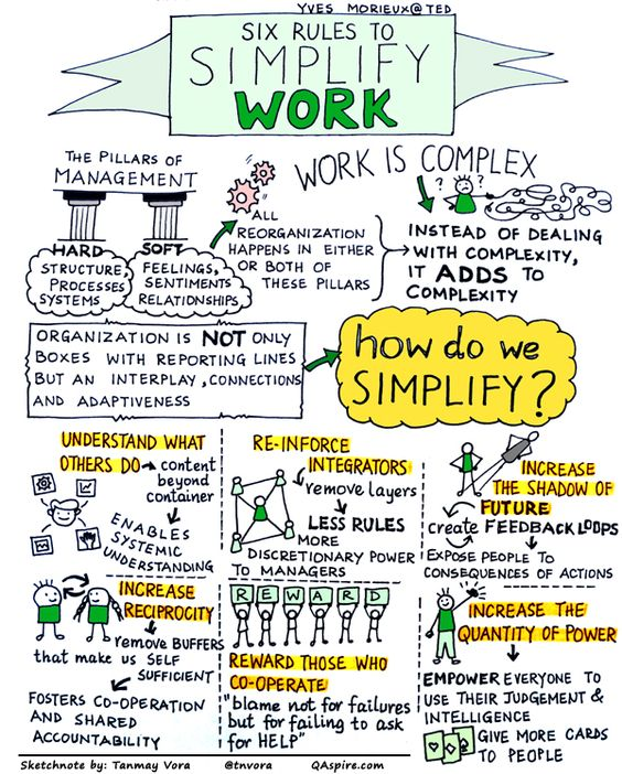 Six rules to simplify work in an organization