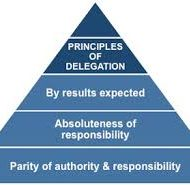 You Can Delegate Authority, but Not Responsibility