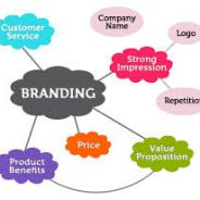 Current Trends in Consumer Marketing
