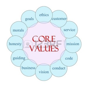 Ethical codes are adopted by organizations to assist members in understanding the difference between 'right' and 'wrong' and in applying that understanding to their decisions.