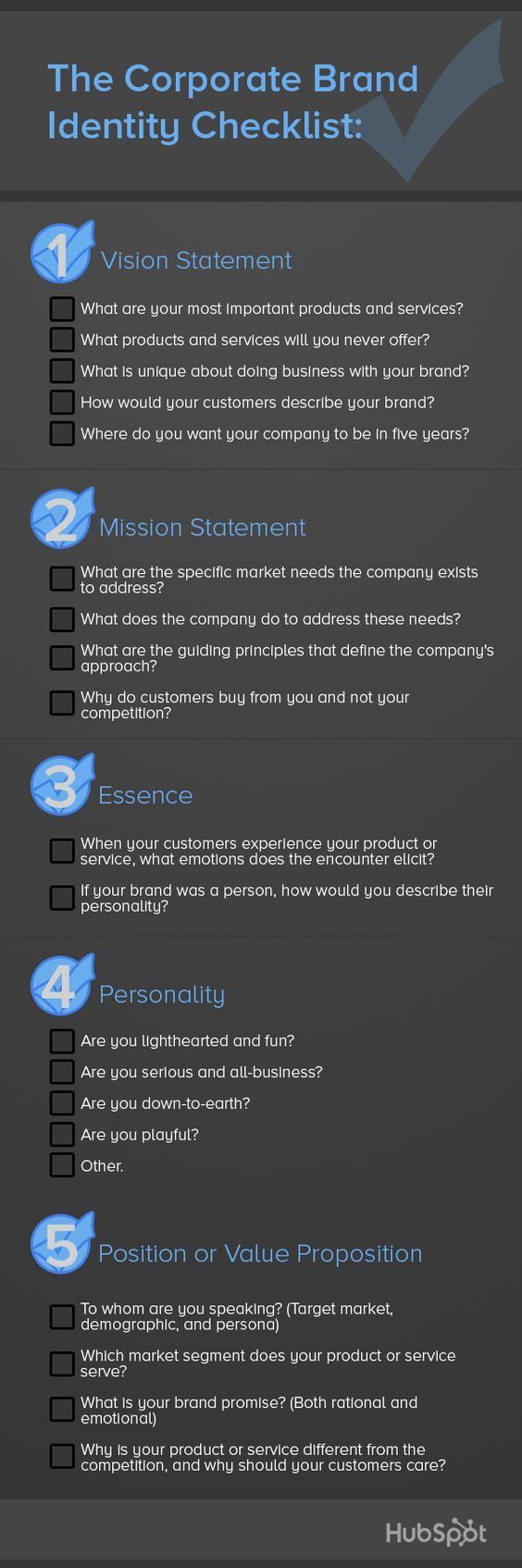 corporate brand identity checklist