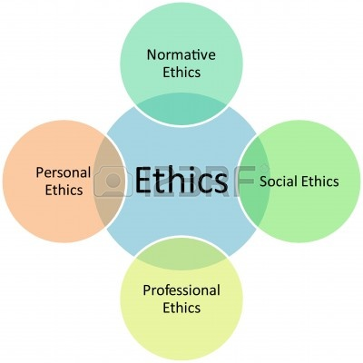 ethical responsibility The world confederation for physical therapy (wcpt) expects its member organisations to: have a code of ethics or code of conduct publish, promote and circulate their code of ethics or code of conduct for the benefit of their members, the general public, employers, governments and government.