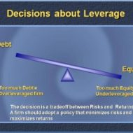 Solvency Ratio or Leverage Ratio