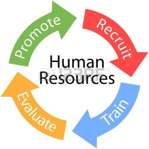 Management operates through various functions, often classified as planning, organizing, staffing, leading/directing, controlling/monitoring and Motivation.