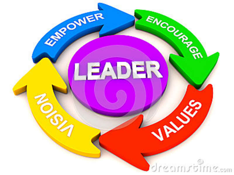 core values an effective leadership element The core principles of leadership—integrity in effective leaders follow a set core of principles that empower them to behave this present microwave culture promotes values hostile to integrity effective leaders know that integrity is not a gift found under the christmas.