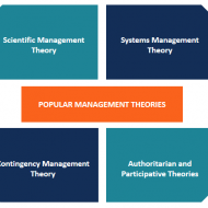 Theory of Management