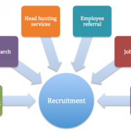 Recruitment Channels