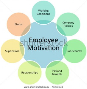 The more employees are motivated, the more they are stimulated and interested in accepting goals.