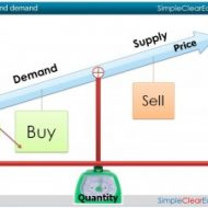 Demand vs. Supply