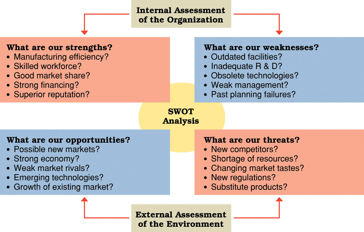 swot analysis on mary kay