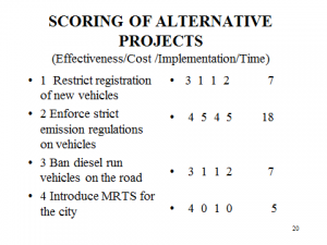 effectiveness of project management