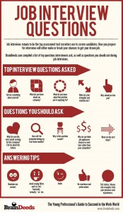 How to explain your strengths to the interviewer