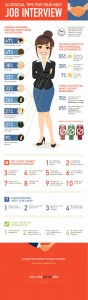 Tips to have in mind during a job interview