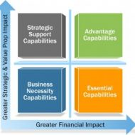 Why Financial Capability Matters?