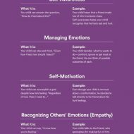 How to Use Emotional Intelligence at Work