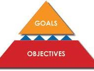 qantas goals and objectives Write down some suggestions on how qantas could use employee relations to help them achieve their objectives test your understanding explain how employee relations can be used to help an organisation meet its goals and objectives (3 marks.