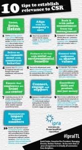 10 tips to establish relevance to CSR