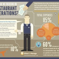 Startup Business Plan For a Restaurant