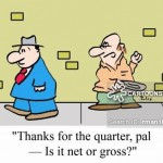 how to find gross profit ratio