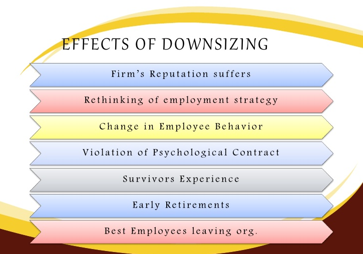 effects of downsizing