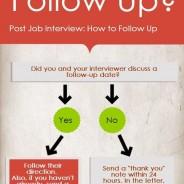 Should I Follow Up Post Job Interview?