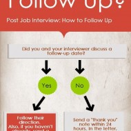 Should I Follow Up Post Job Interview?