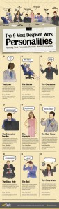 The most despised work personalities