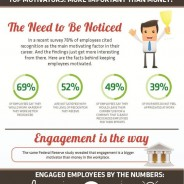 Stats You Should Know About Employee Recognition