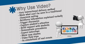 Why Use Video