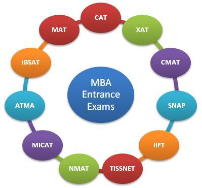 top MBA entrance exams