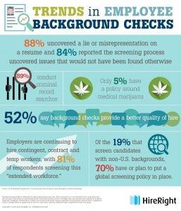 trends in employee background checks