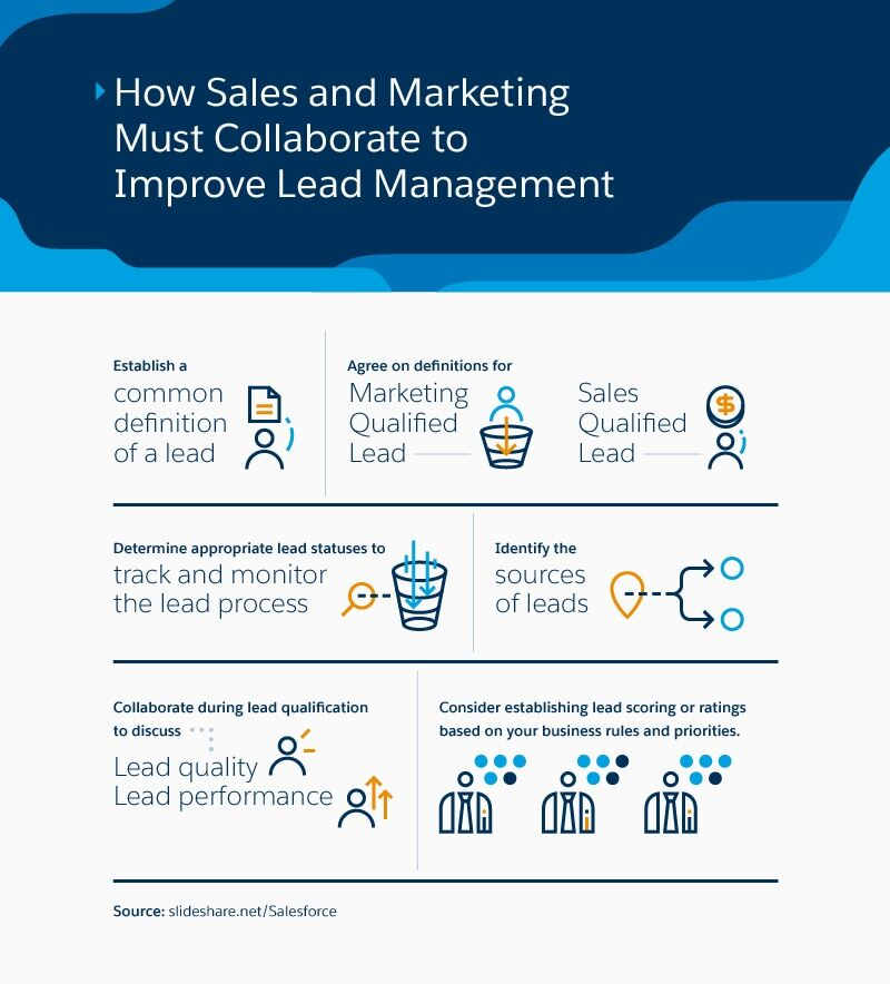 How to Revitalize Your Lead Management Process
