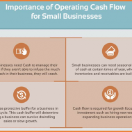 How to Avoid Cash Flow Problems as a Small Business