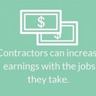 How do I Become an Independent Contractor
