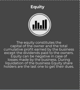 What is Equity and Why is it Important to Your Business?