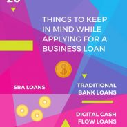 Things to Keep in Mind While Applying for a Business Loan