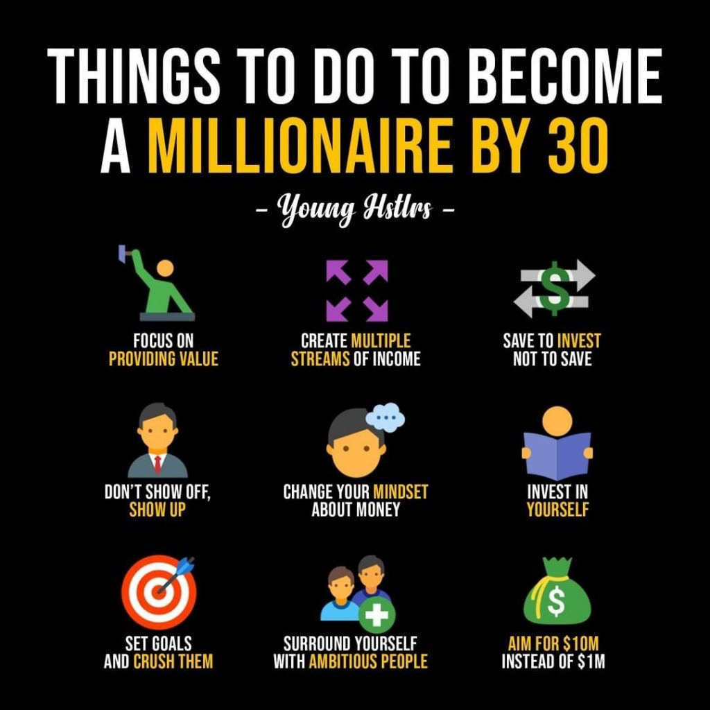 Things to do to become a millionaire by 30